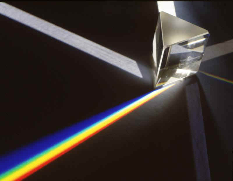 The Light Emitted From A Laser Is Monochromatic, That Is, It Is Of One  Wavelength (color). In Contrast, Ordinary White Light Is A Combination Of  Many ...