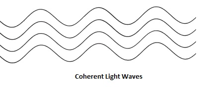 Coherent waves